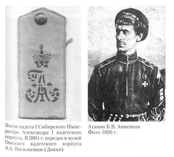 Создание партизанского отряда Б.В. Анненкова