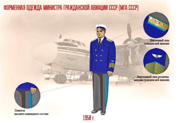 Форма одежды в Гражданской авиации СССР